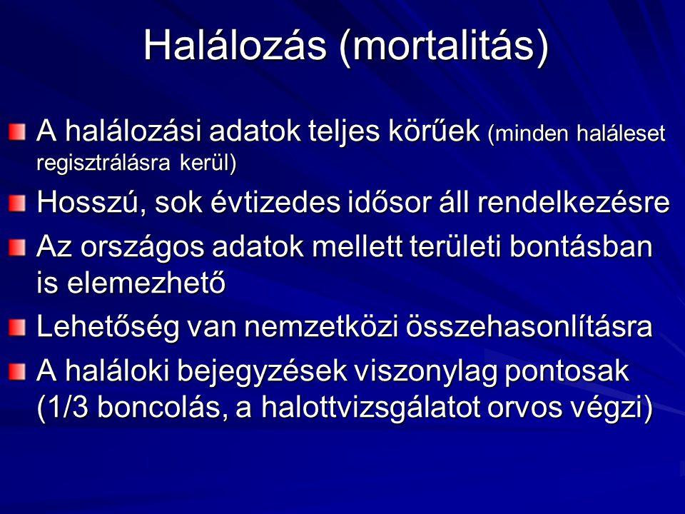 Halálozás (mortalitás)