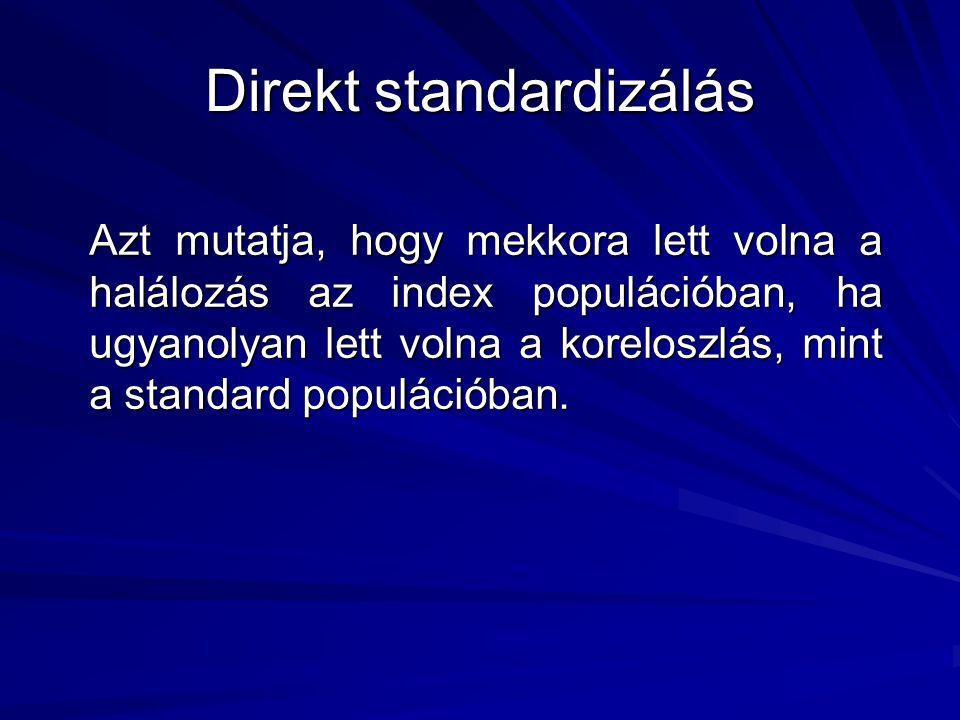 Direkt standardizálás