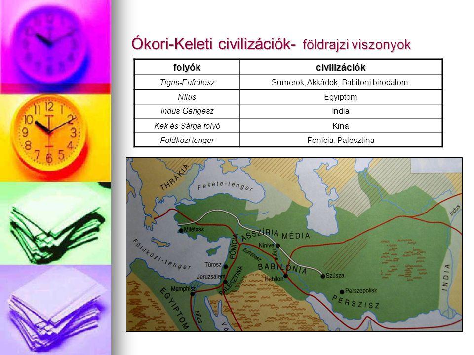 Ókori-Keleti civilizációk- földrajzi viszonyok