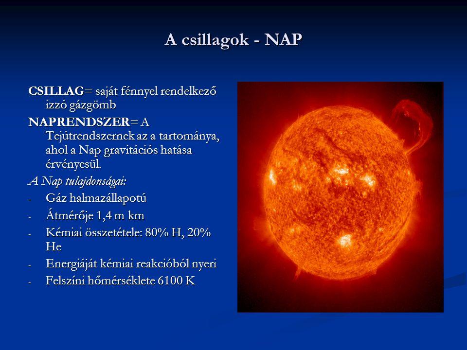 A csillagok - NAP CSILLAG= saját fénnyel rendelkező izzó gázgömb