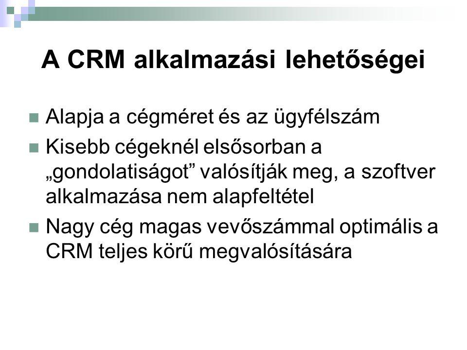 A CRM alkalmazási lehetőségei