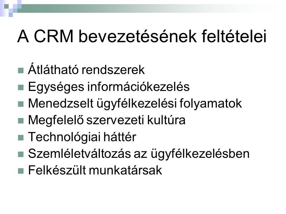 A CRM bevezetésének feltételei