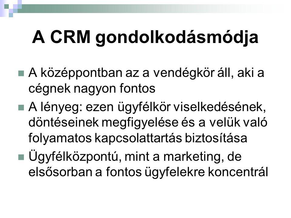 A CRM gondolkodásmódja