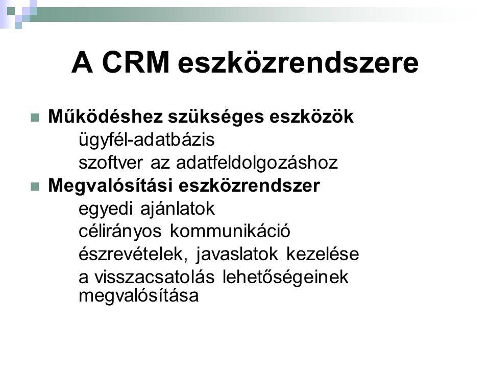 A CRM eszközrendszere Működéshez szükséges eszközök ügyfél-adatbázis