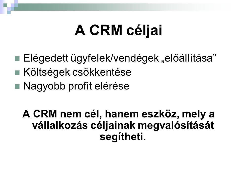 """A CRM céljai Elégedett ügyfelek/vendégek """"előállítása"""
