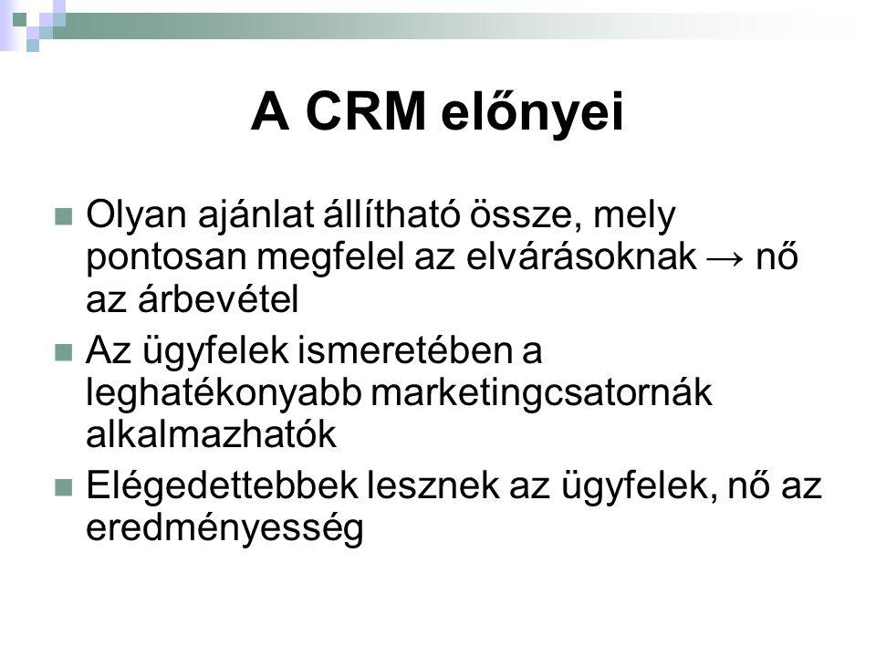 A CRM előnyei Olyan ajánlat állítható össze, mely pontosan megfelel az elvárásoknak → nő az árbevétel.