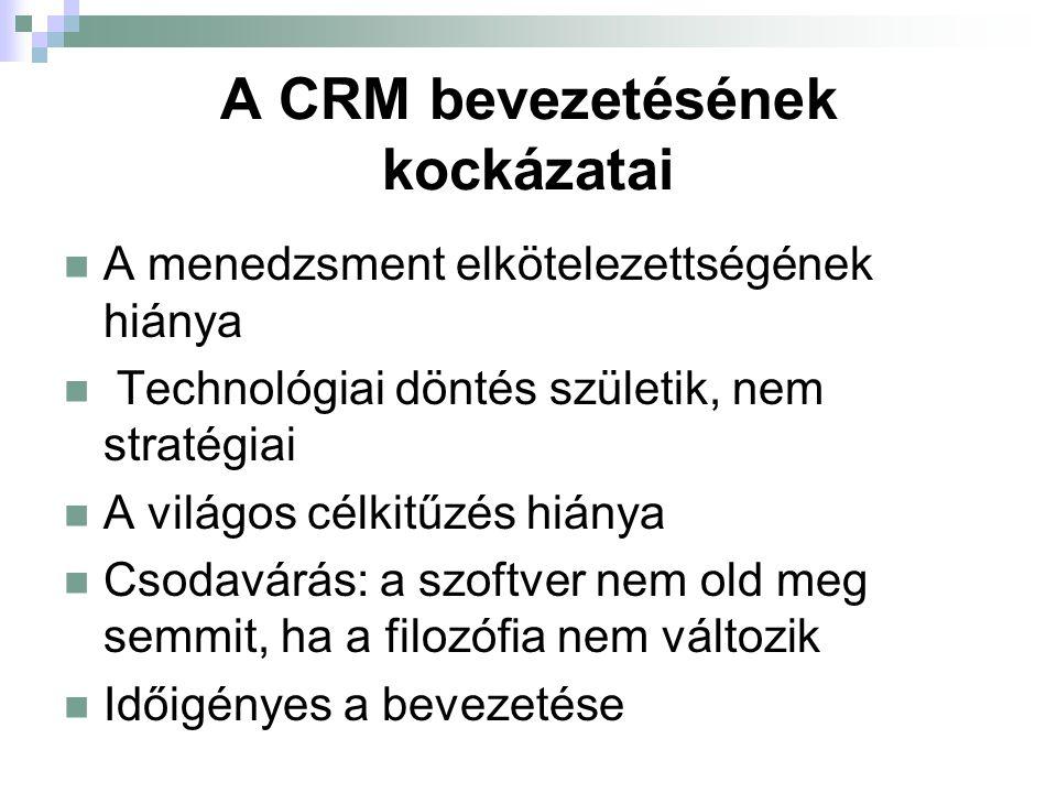 A CRM bevezetésének kockázatai