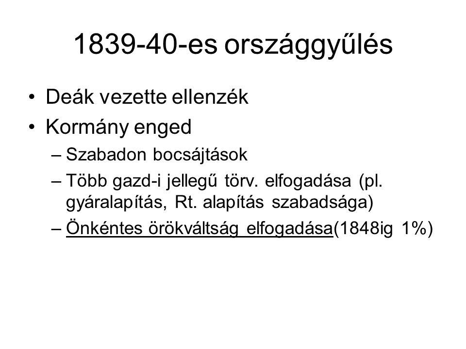 1839-40-es országgyűlés Deák vezette ellenzék Kormány enged