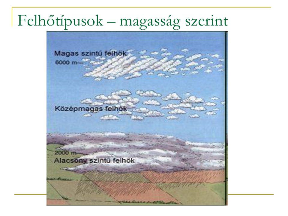 Felhőtípusok – magasság szerint