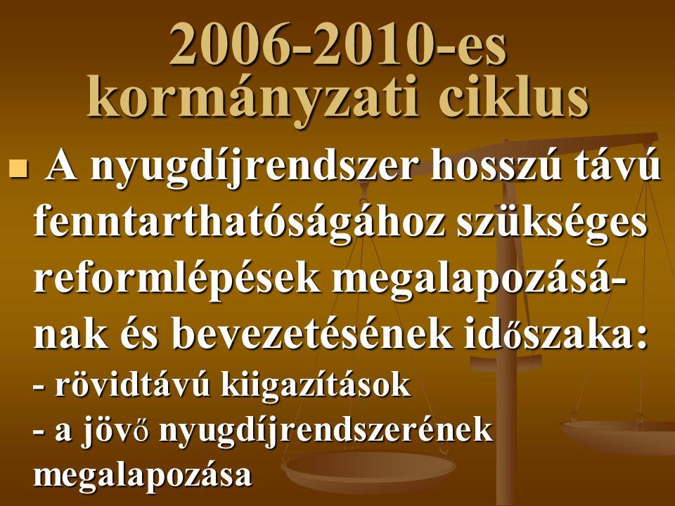 2006-2010-es kormányzati ciklus