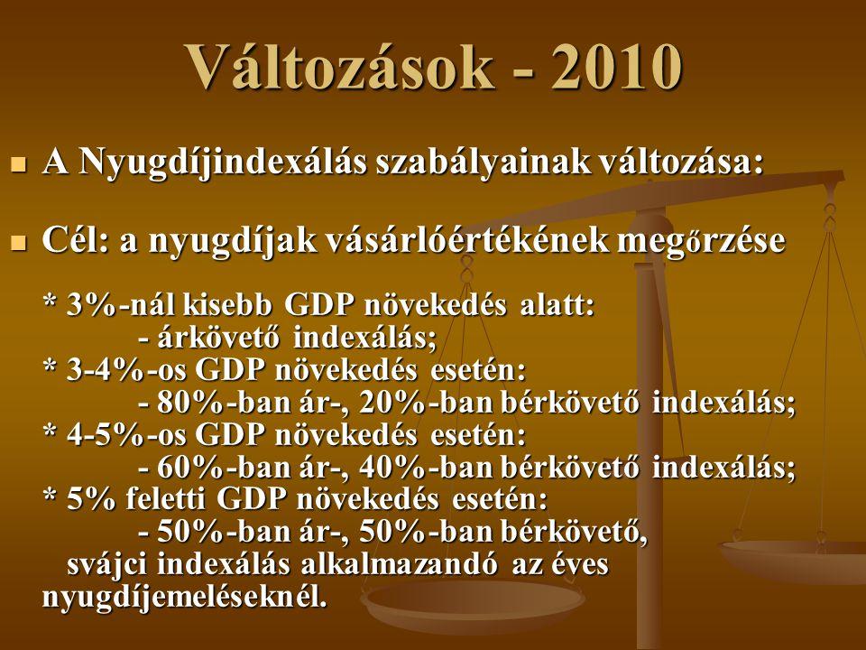 Változások - 2010 A Nyugdíjindexálás szabályainak változása: