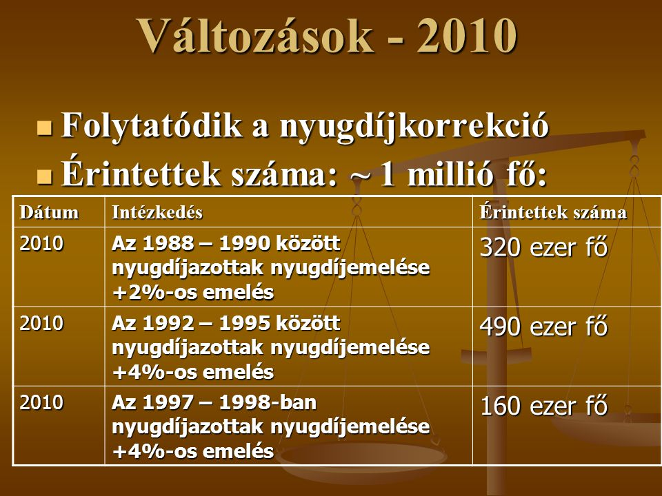 Változások - 2010 Folytatódik a nyugdíjkorrekció
