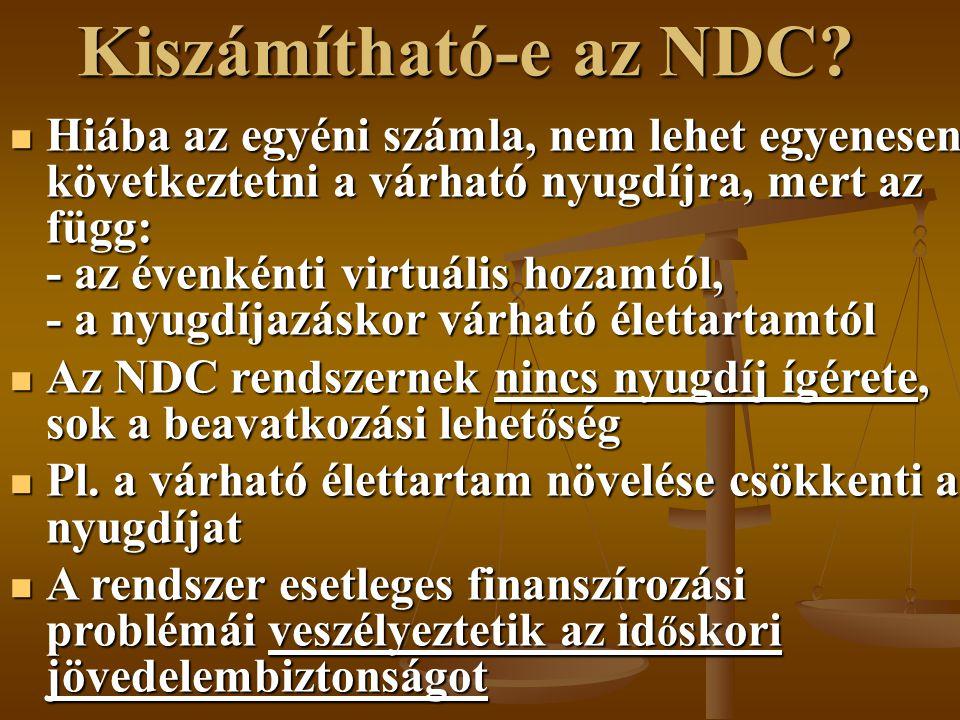 Kiszámítható-e az NDC