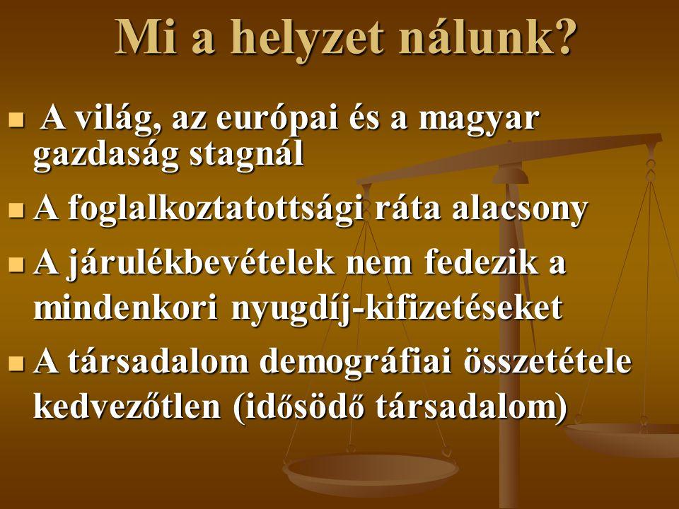 Mi a helyzet nálunk A világ, az európai és a magyar gazdaság stagnál