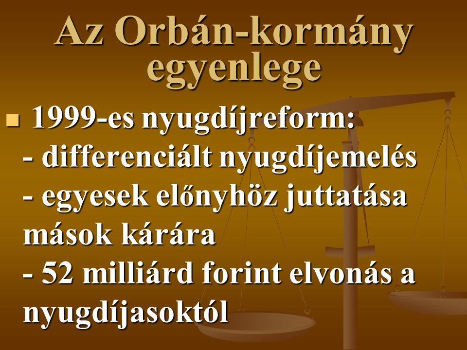 Az Orbán-kormány egyenlege