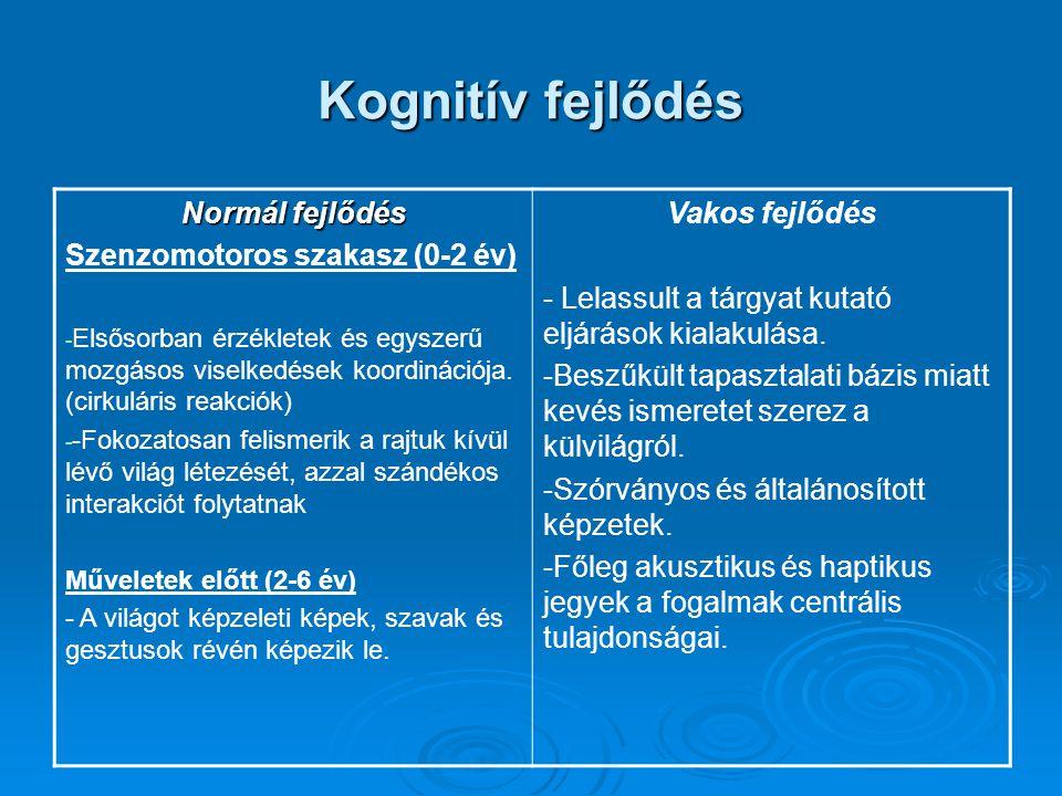 Kognitív fejlődés Normál fejlődés Szenzomotoros szakasz (0-2 év)