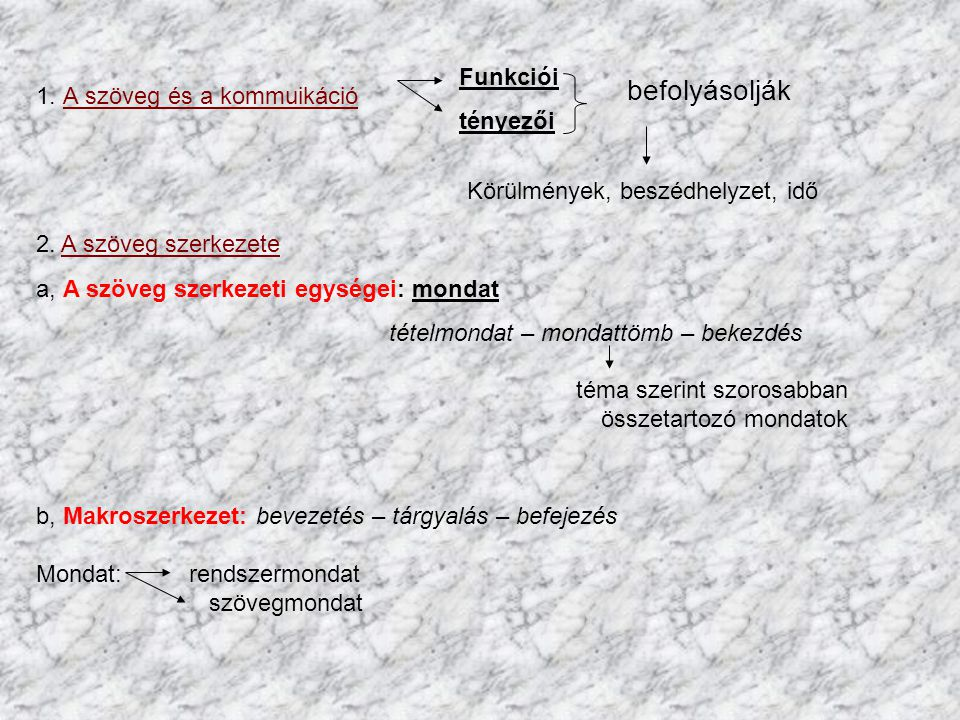 1. A szöveg és a kommuikáció