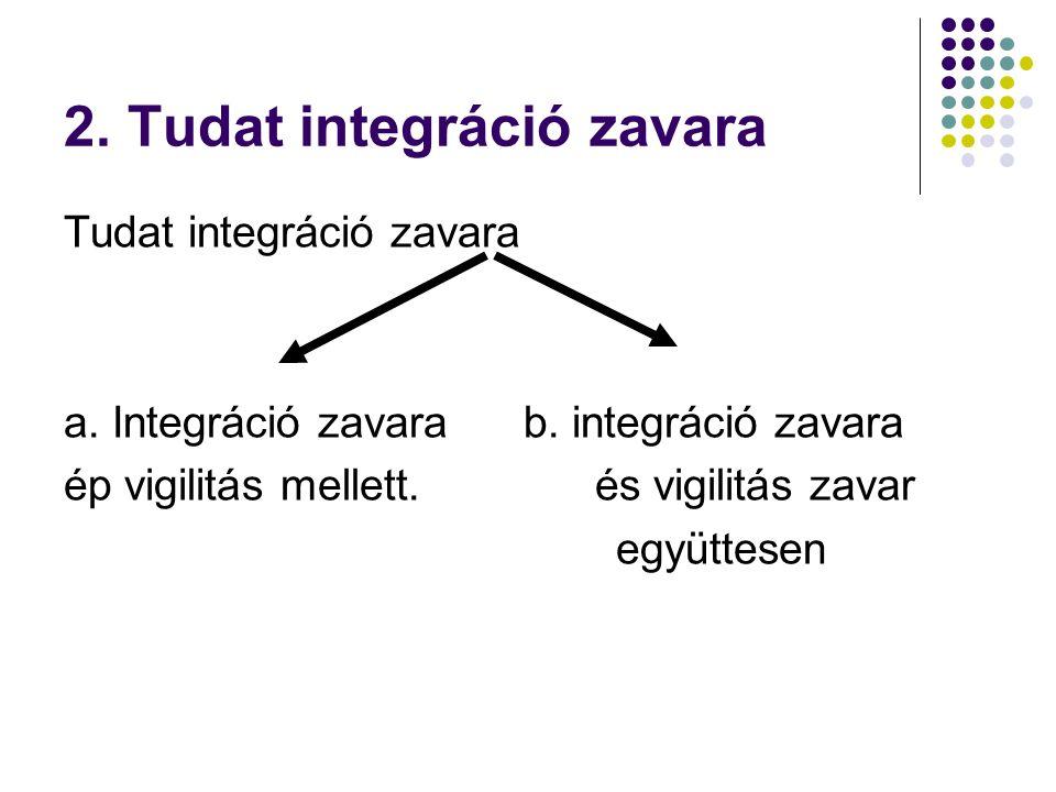 2. Tudat integráció zavara