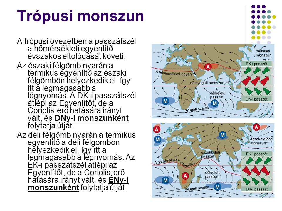Trópusi monszun A trópusi övezetben a passzátszél a hőmérsékleti egyenlítő évszakos eltolódását követi.