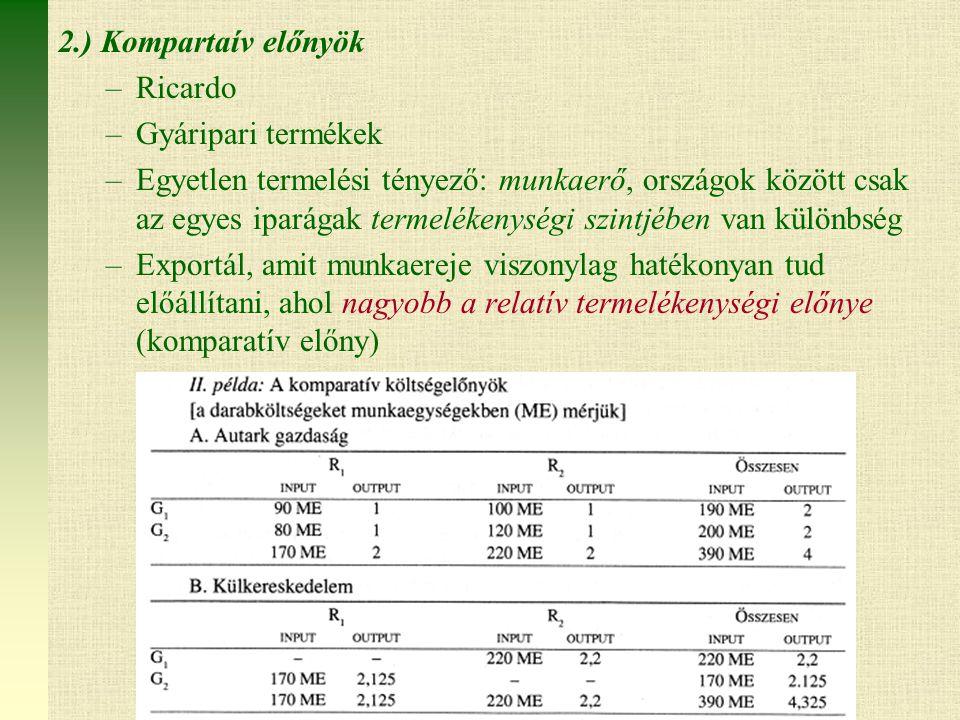 2.) Kompartaív előnyök Ricardo. Gyáripari termékek.