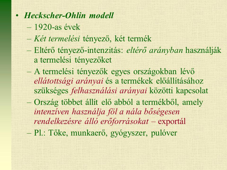 Heckscher-Ohlin modell