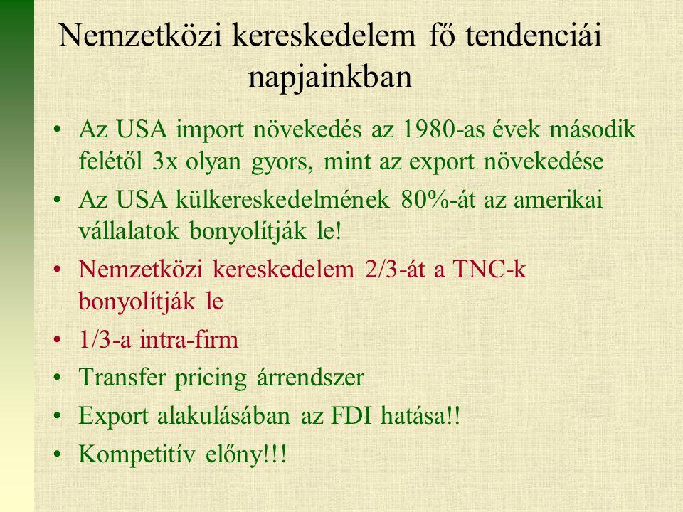 Nemzetközi kereskedelem fő tendenciái napjainkban