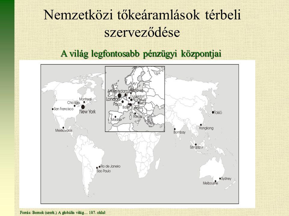 Nemzetközi tőkeáramlások térbeli szerveződése