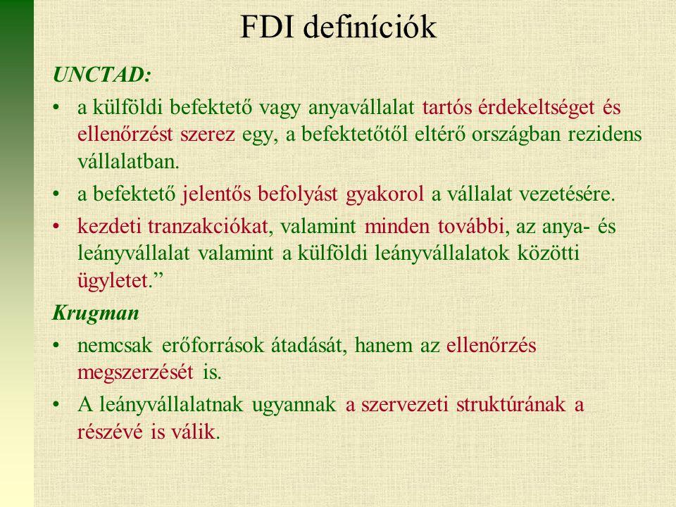 FDI definíciók UNCTAD: