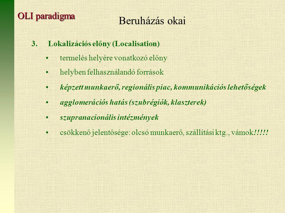 Beruházás okai OLI paradigma Lokalizációs előny (Localisation)