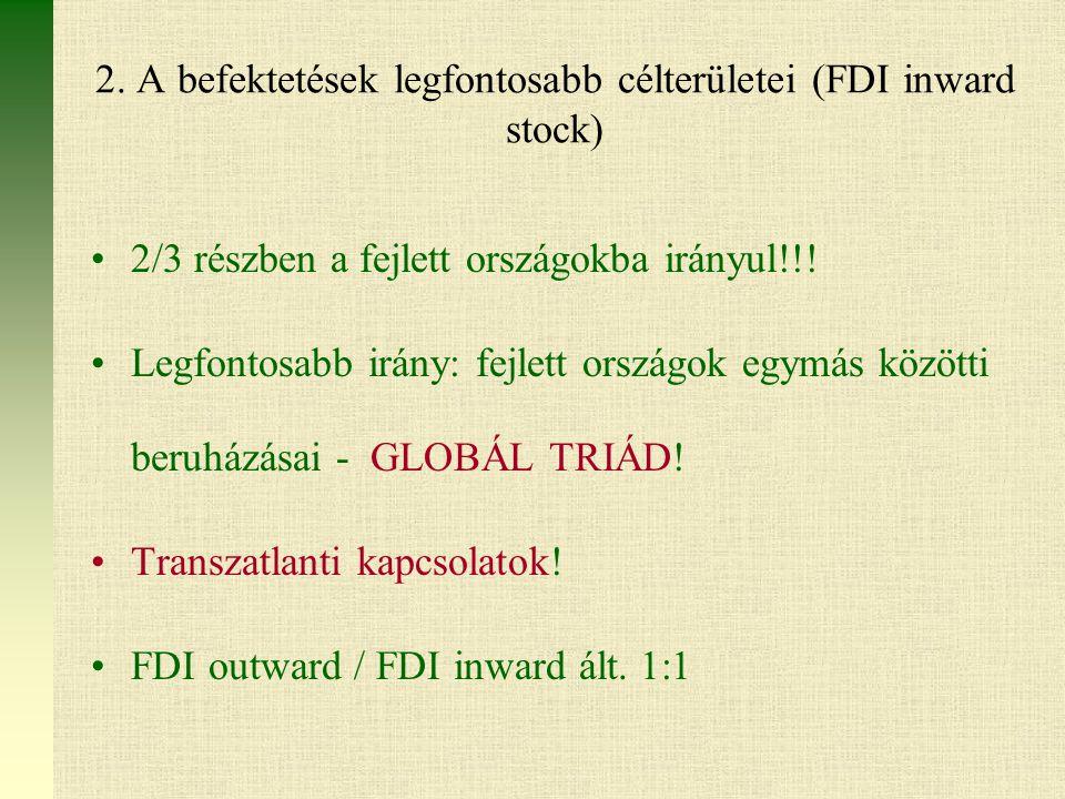 2. A befektetések legfontosabb célterületei (FDI inward stock)