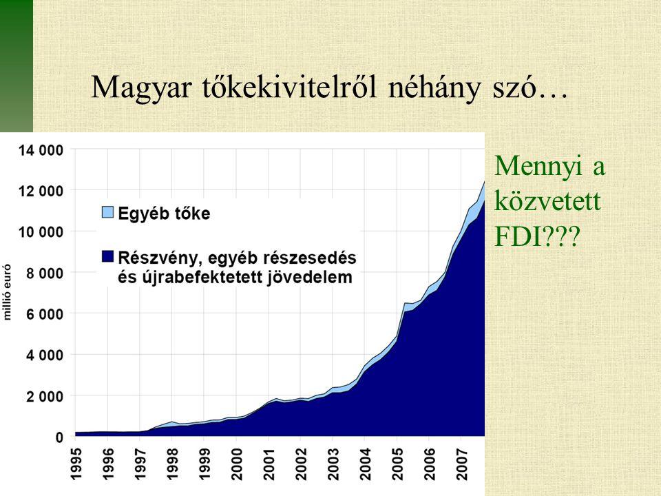 Magyar tőkekivitelről néhány szó…