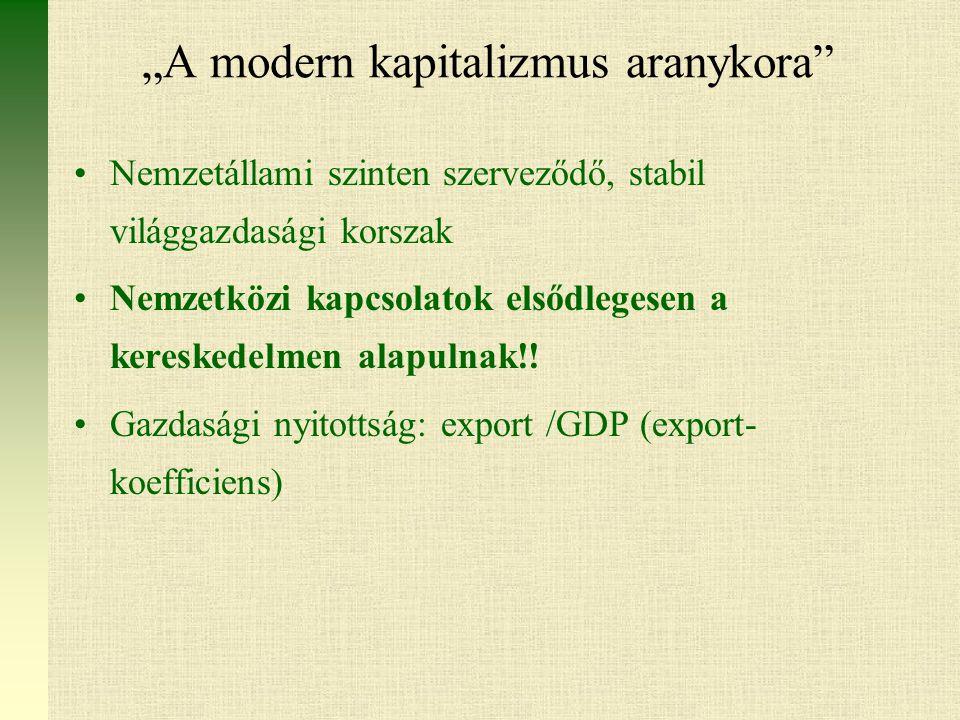 """A modern kapitalizmus aranykora"