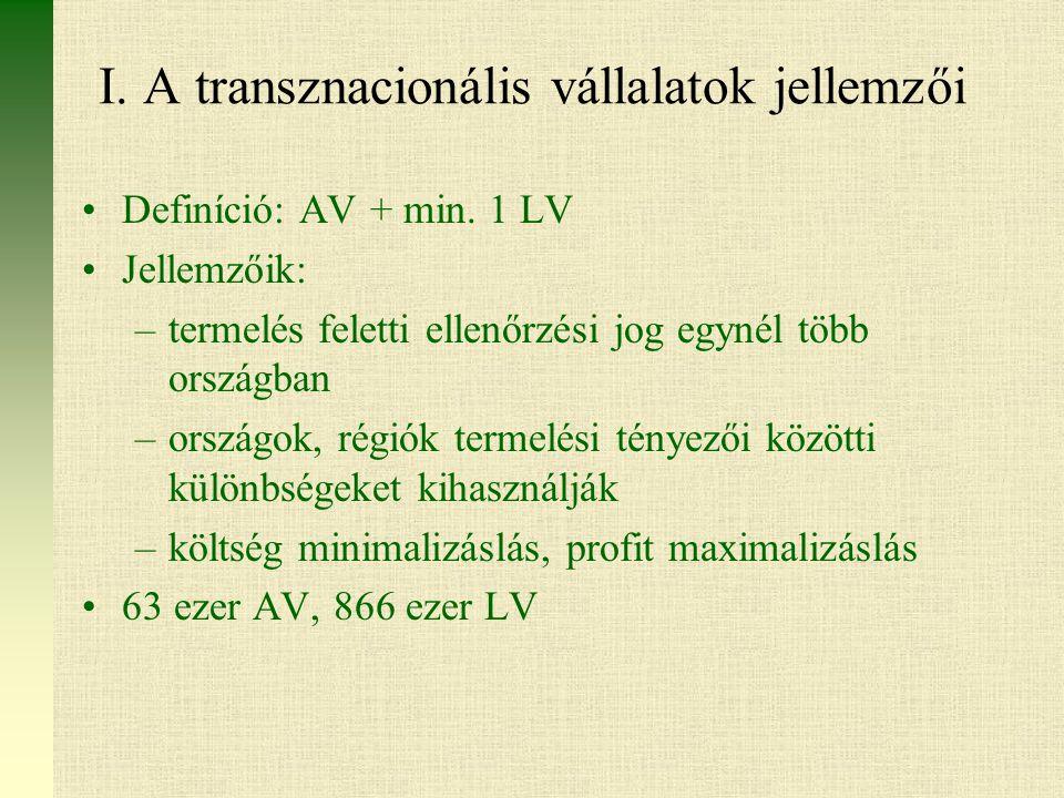 I. A transznacionális vállalatok jellemzői