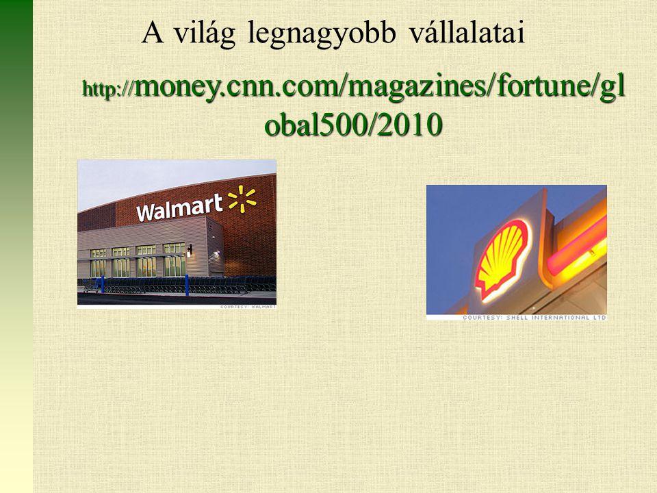 A világ legnagyobb vállalatai