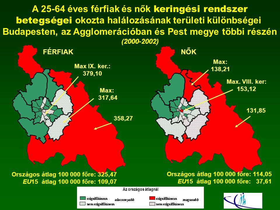 Budapesten, az Agglomerációban és Pest megye többi részén (2000-2002)