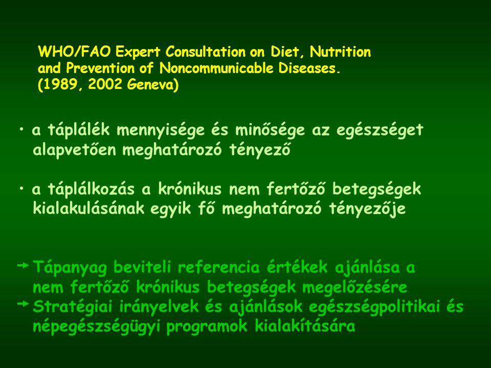 a táplálék mennyisége és minősége az egészséget