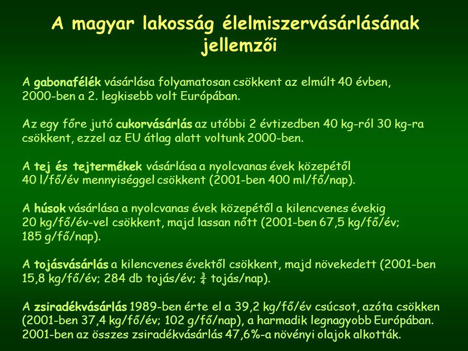 A magyar lakosság élelmiszervásárlásának