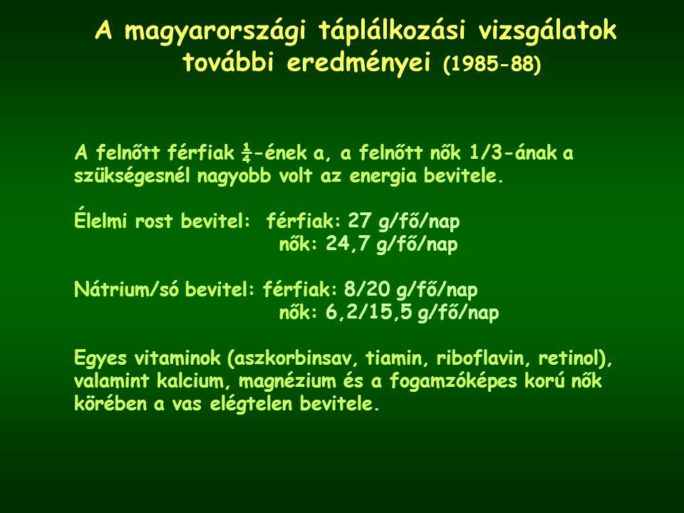 A magyarországi táplálkozási vizsgálatok további eredményei (1985-88)