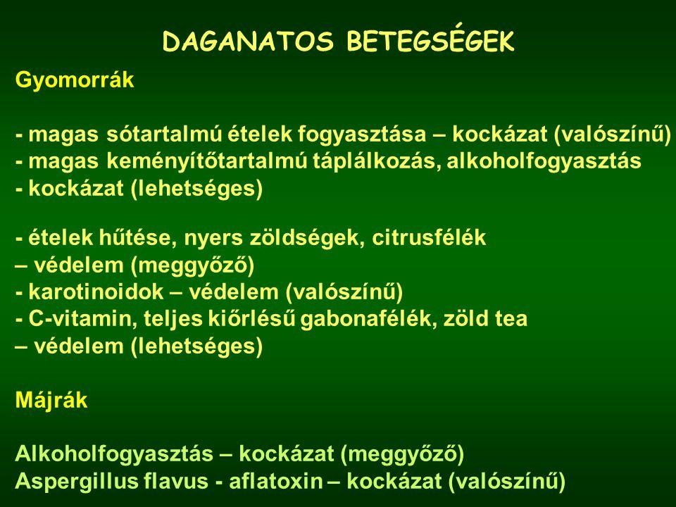 DAGANATOS BETEGSÉGEK Gyomorrák