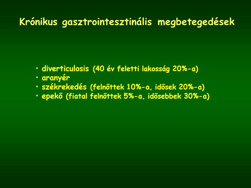 Krónikus gasztrointesztinális megbetegedések