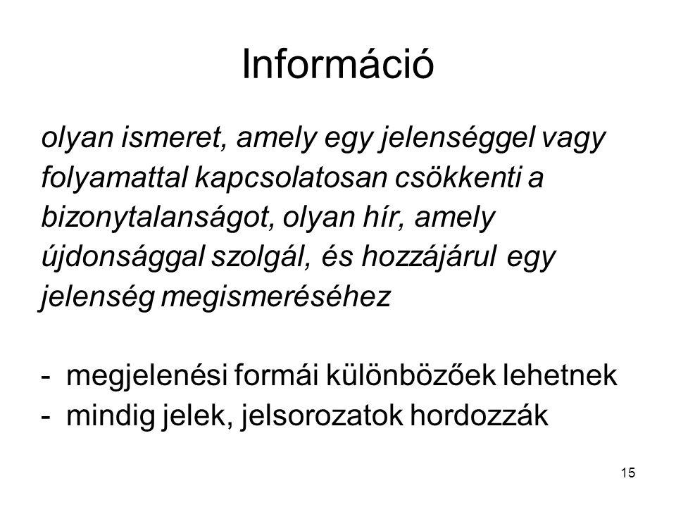 Információ olyan ismeret, amely egy jelenséggel vagy