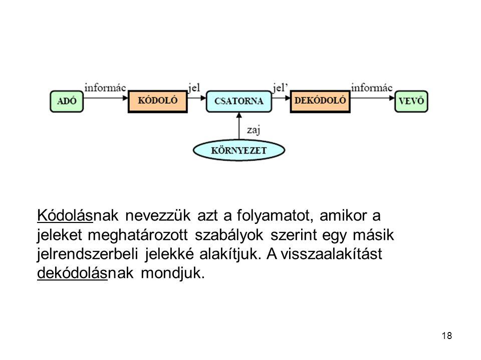 Kódolásnak nevezzük azt a folyamatot, amikor a jeleket meghatározott szabályok szerint egy másik jelrendszerbeli jelekké alakítjuk.
