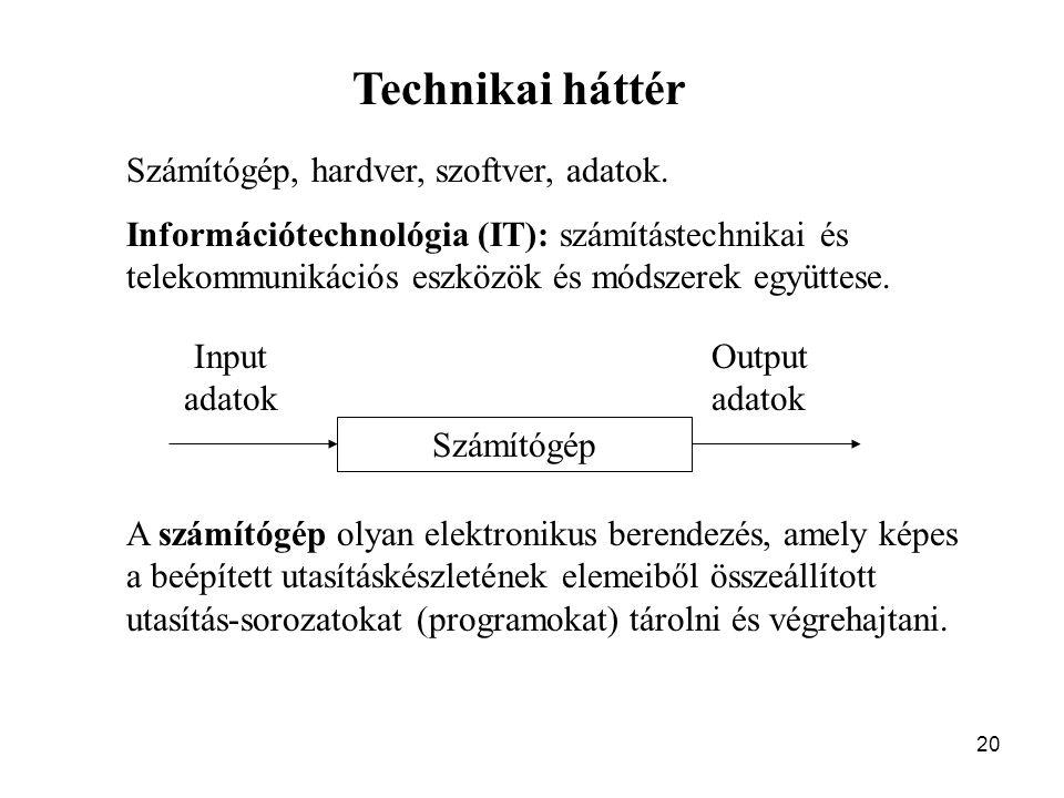 Technikai háttér Számítógép, hardver, szoftver, adatok.