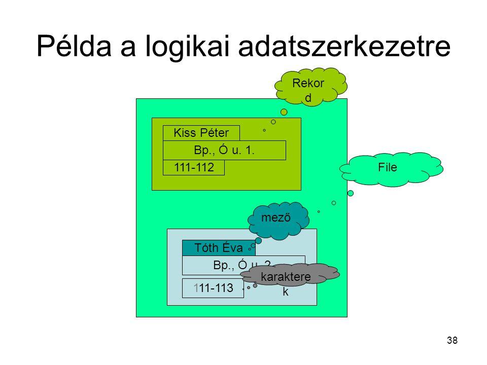 Példa a logikai adatszerkezetre