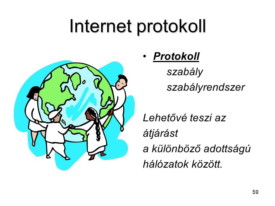 Internet protokoll Protokoll szabály szabályrendszer Lehetővé teszi az