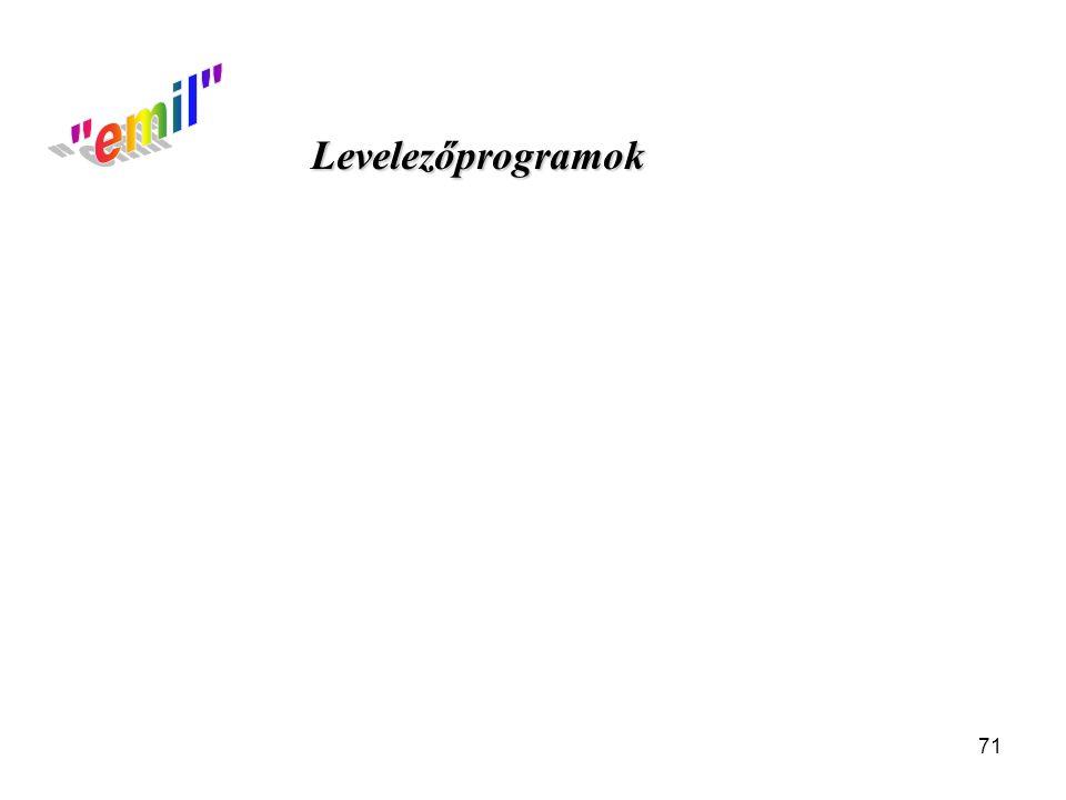 emil Levelezőprogramok