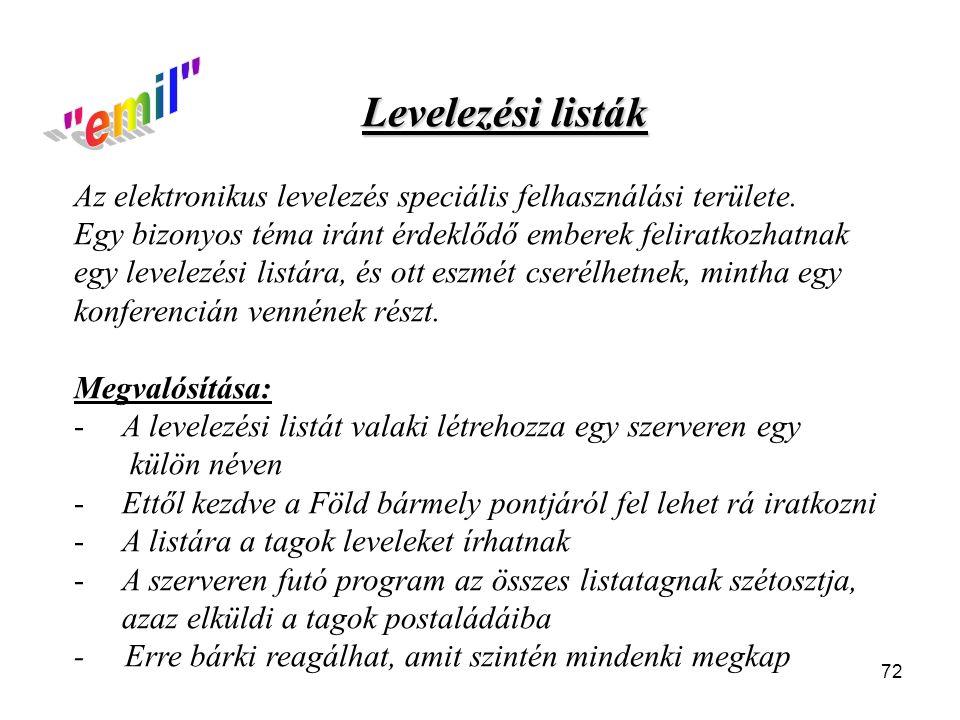 emil Levelezési listák