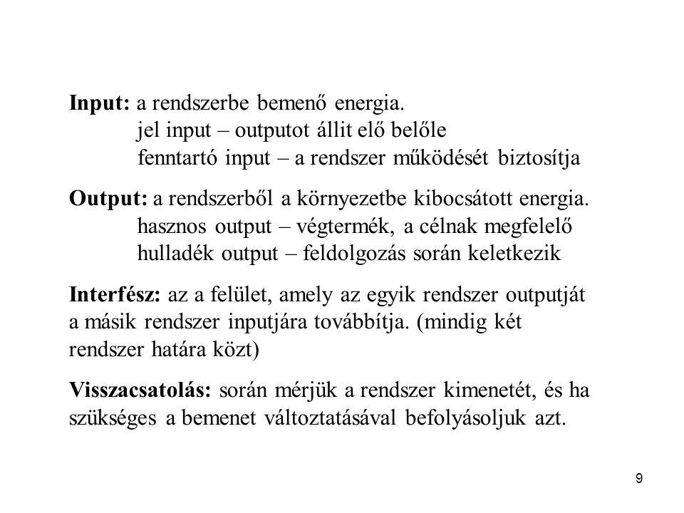 Input: a rendszerbe bemenő energia