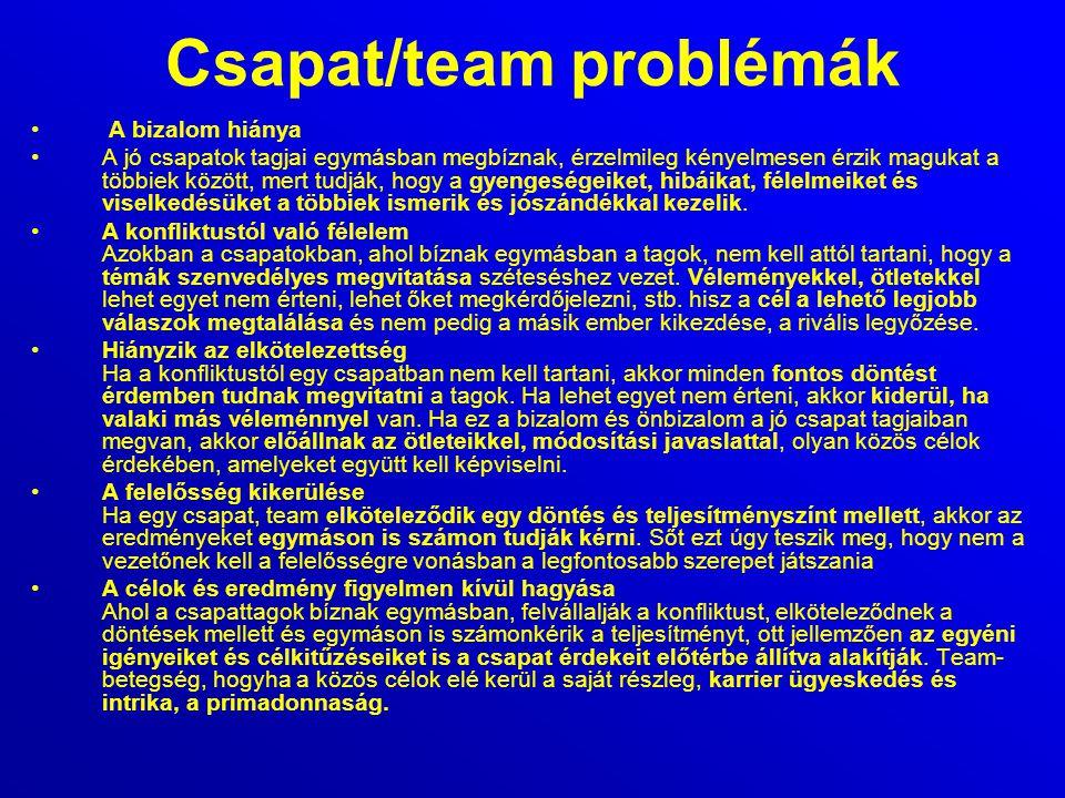 Csapat/team problémák