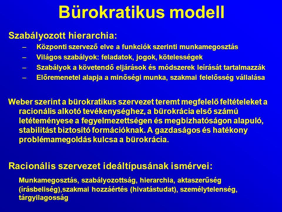 Bürokratikus modell Szabályozott hierarchia: